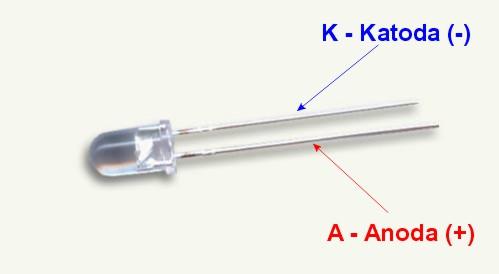 led anot katot ile ilgili görsel sonucu
